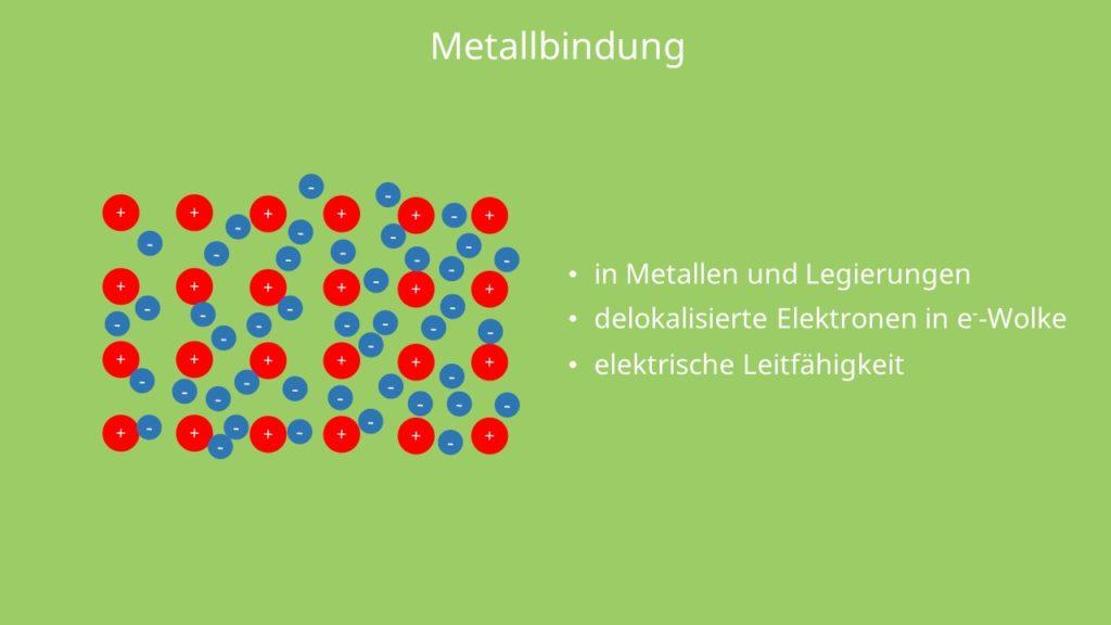 Metallbindung, Elektronengas, Kationen, Anionen, Metallgitter, Metalle