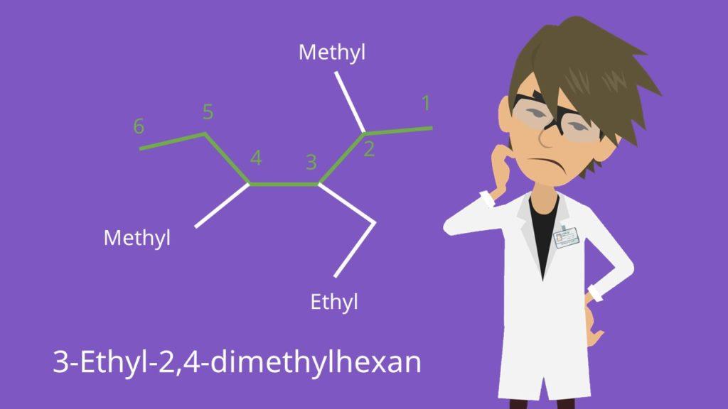 IUPAC-Nomenklatur
