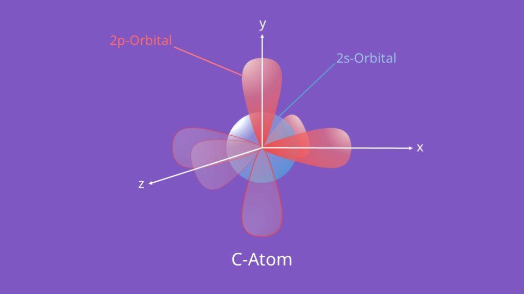 Orbitale