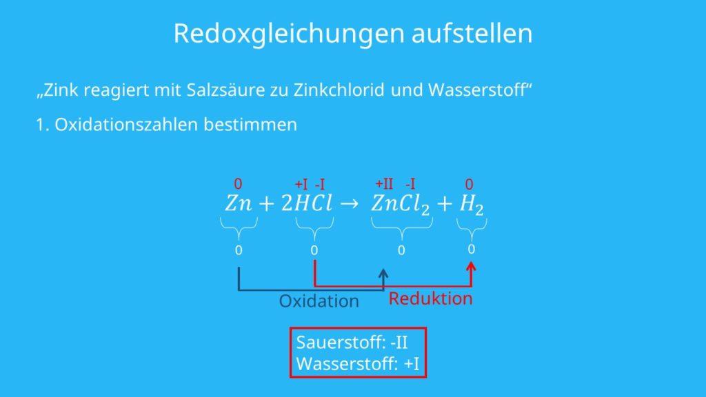 Redoxgleichung, Zink, Salzsäure, Oxidationszahlen, Sauerstoff, Wasserstoff
