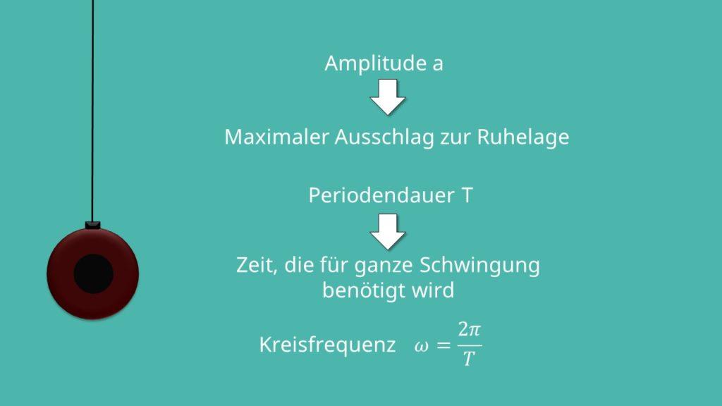 Parameter von Schwingungen