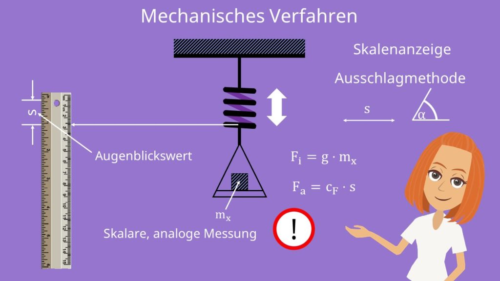 Mechanisches Verfahren