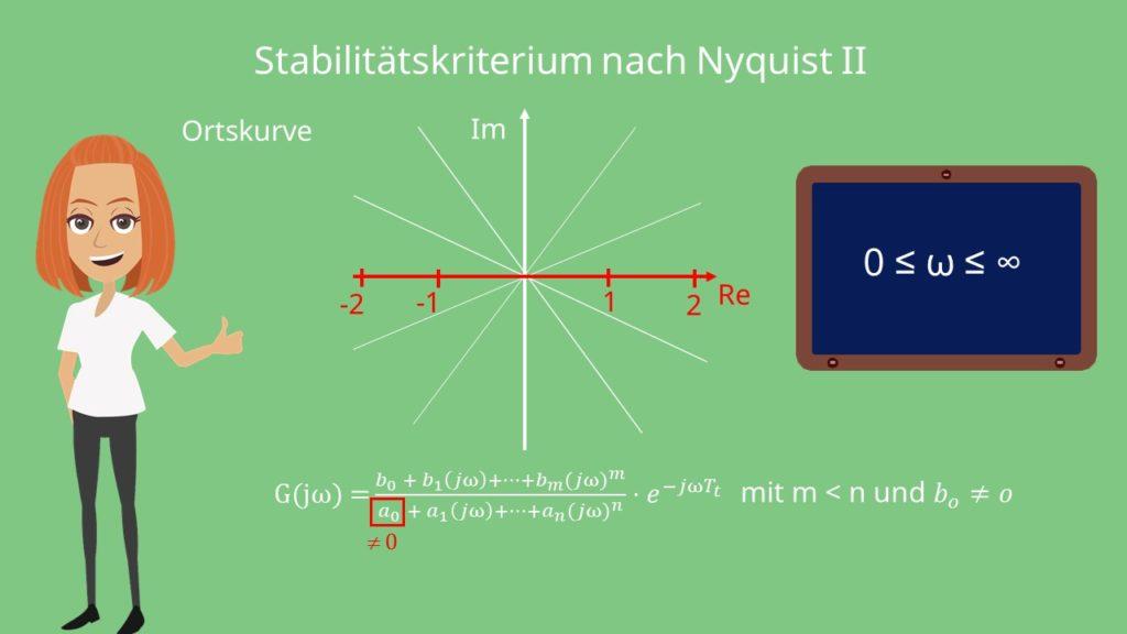 Ortskurve Stabilitätskriterium Nyquist