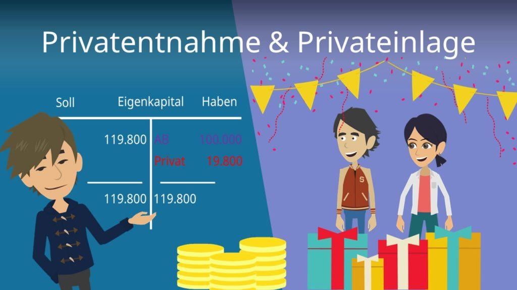 Privatentnahme und Privateinlagen