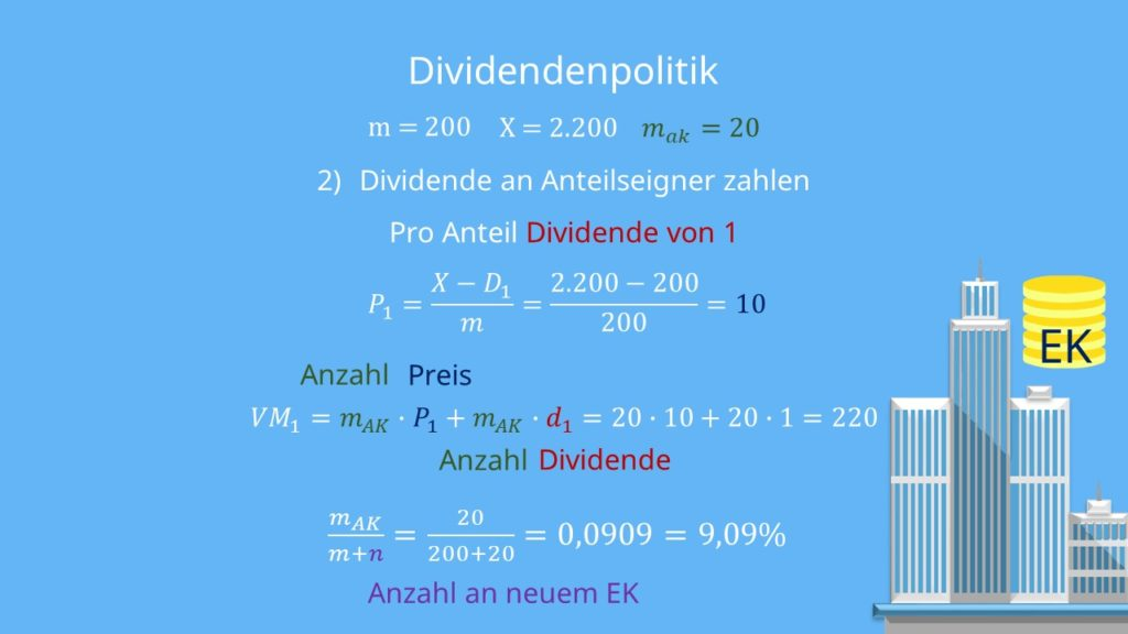 Dividendenpolitik