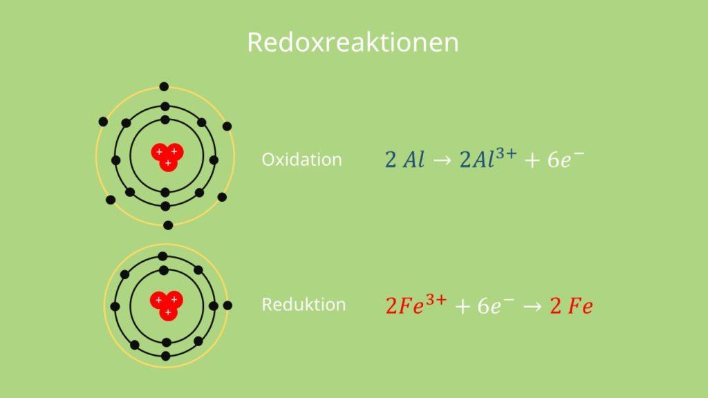 Redoxreaktion, Oxidation, Reduktion, Eisen, Elektronen, Aluminium