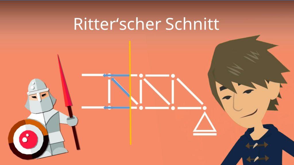 Ritterscher Schnitt