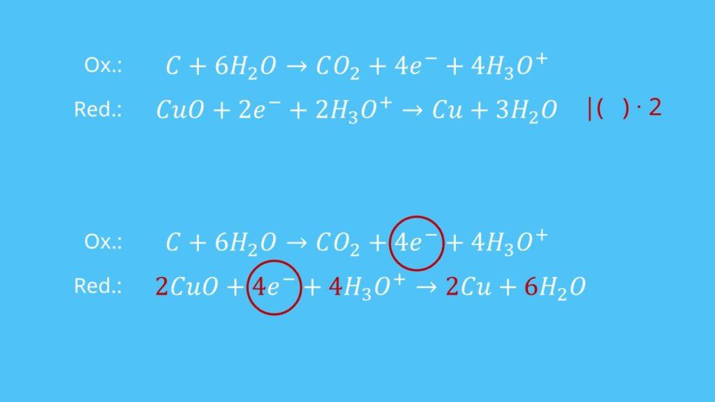 Oxidation, Reduktion, Wasser, Kohlenstoffdioxid, Elektronen, Redoxreaktion
