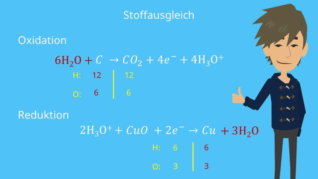 Stoffausgleich, Oxidation, Reduktion, Kohlenstoff, Kupfer, Kupferoxid, Wasser