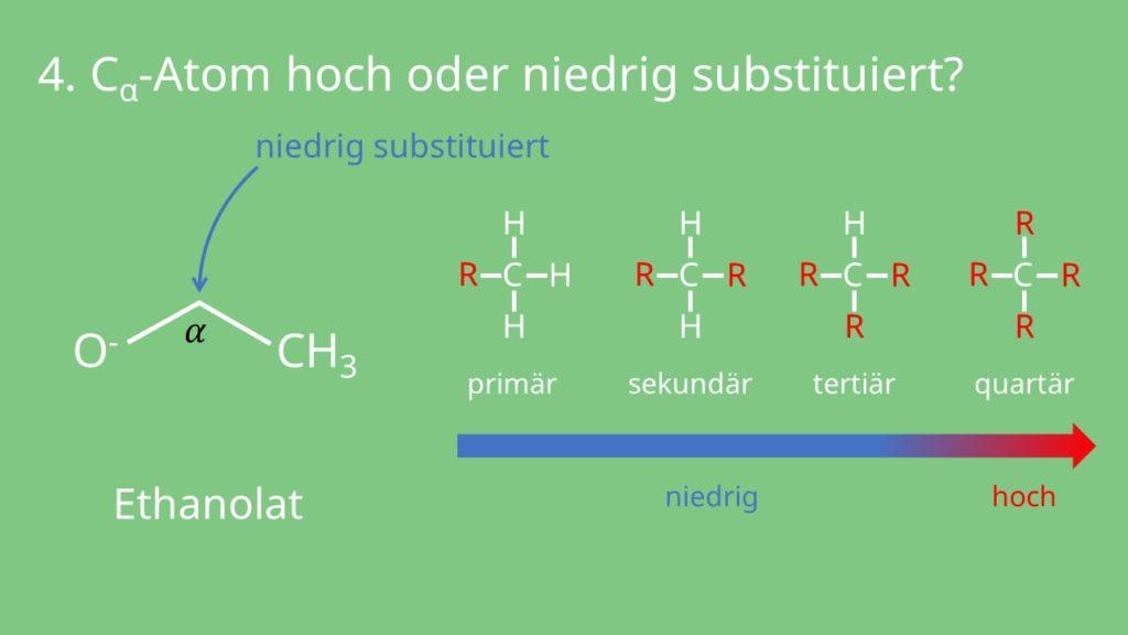 Nukleophil - Substitutionsgrad