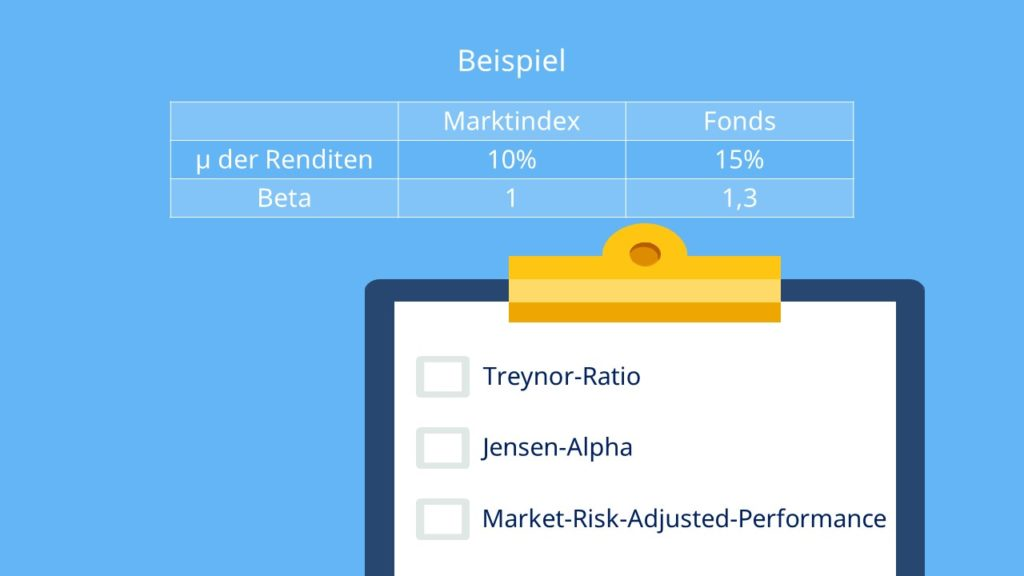Treynor-Ratio Jensen-Alpha Market-Risk-Adjusted-Performance