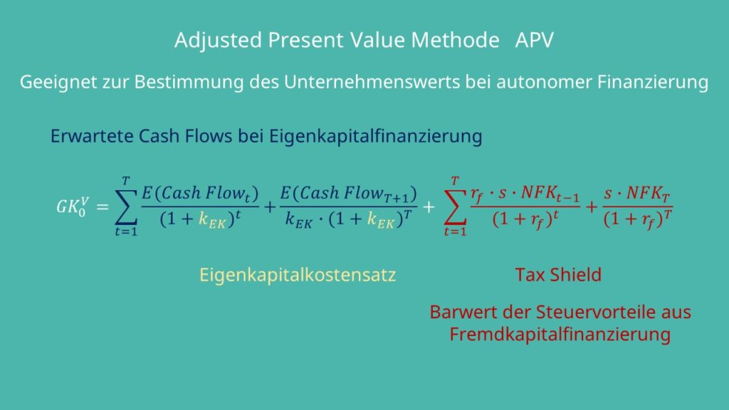 Adjusted Present Value Methode  APV