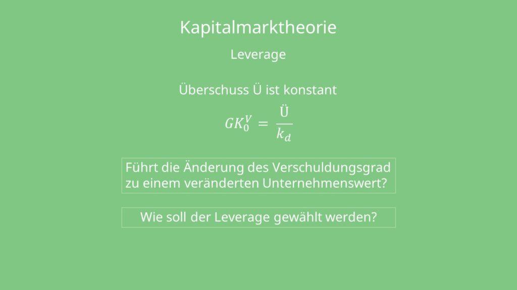 Kapitalmarkt und optimaler Verschuldungsgrad ...
