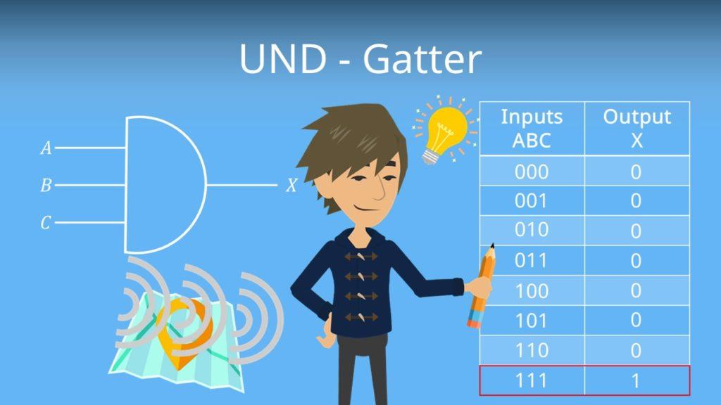 UND-Gatter