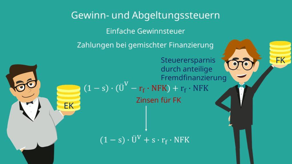 Umformung Gewinnsteuer