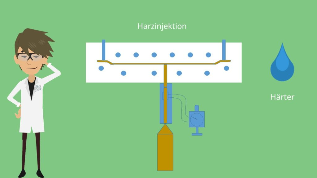 Faserverstärkte Kunststoffe, Harzinfusion, Harzinjektion