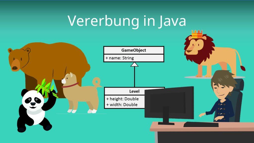 Vererbung in Java