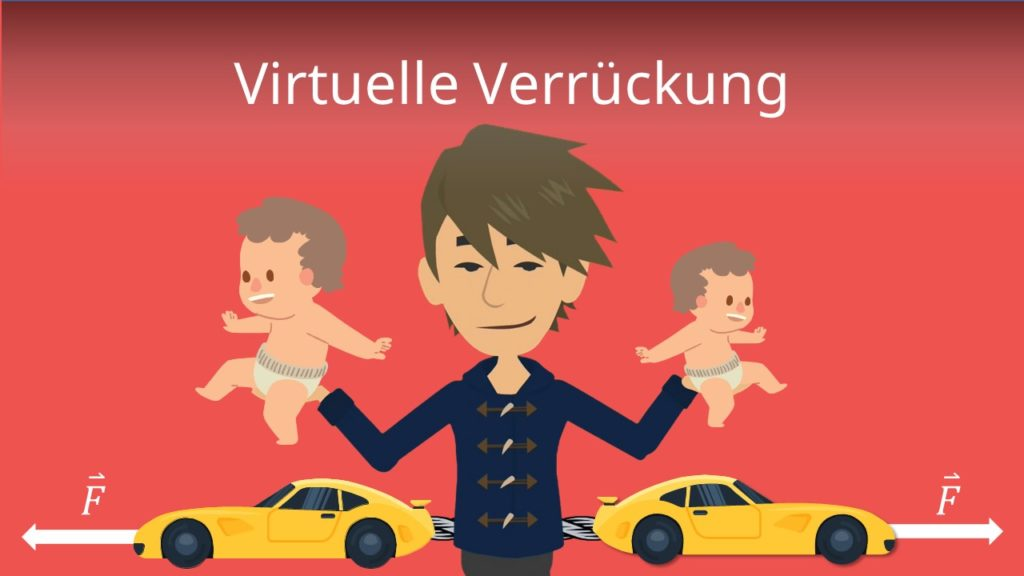 Virtuelle Verrückung