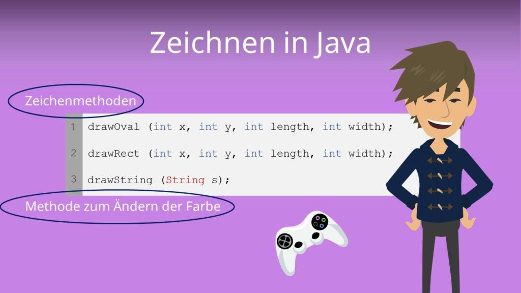Zeichnen in Java