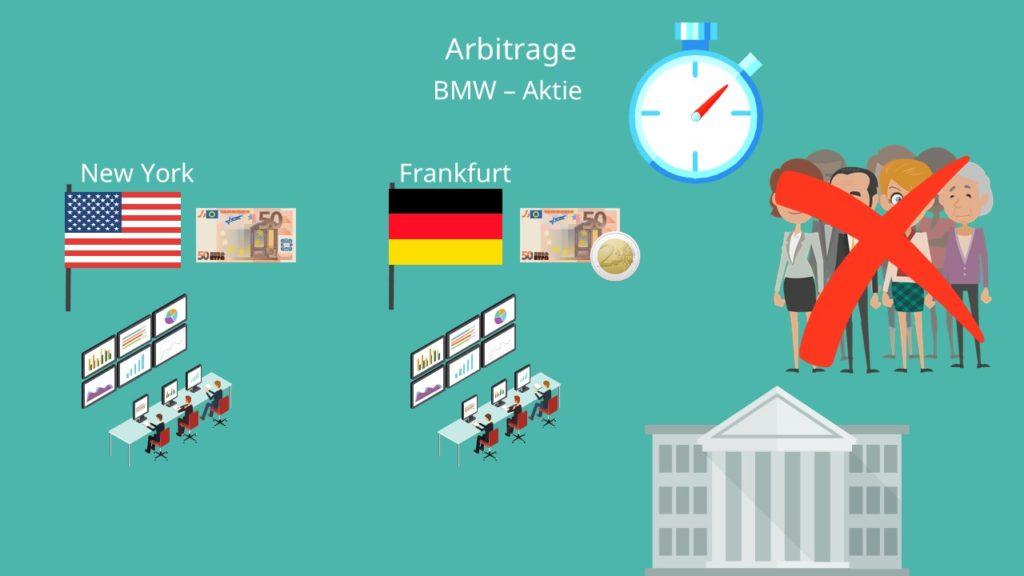 Arbitragetransaktionen