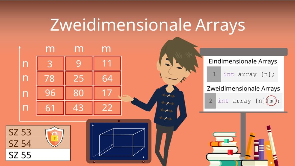 Zweidimensionale Arrays