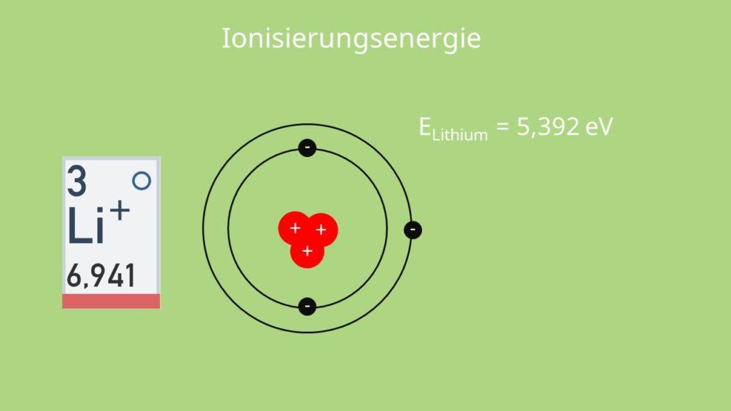Ionisierungsenergie