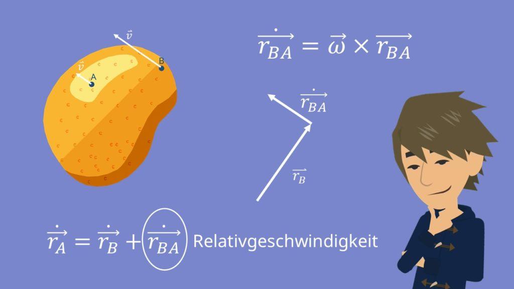 Relativgeschwindigkeit einer Kartoffel