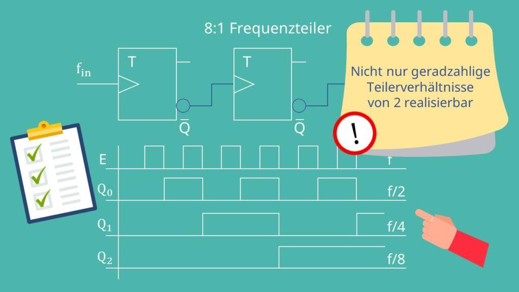 frequenzteiler einfach und schnell erkl rt f r dein. Black Bedroom Furniture Sets. Home Design Ideas