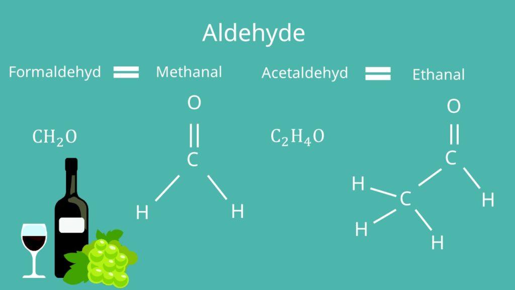 Formaldehyd und Acetaldehyd