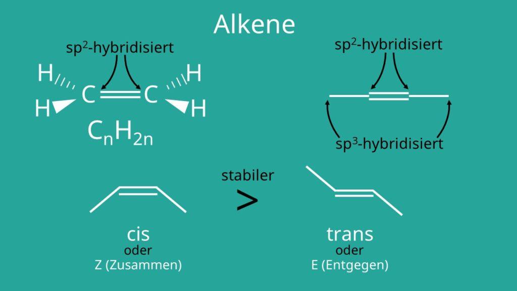 Summenformel Alkene, Stabilität Alkene