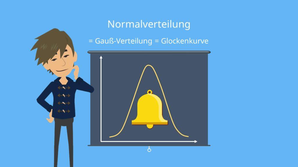 Gaußsche Normalverteilung, Gauß Verteilung, Glockenkurve, Normalverteilung