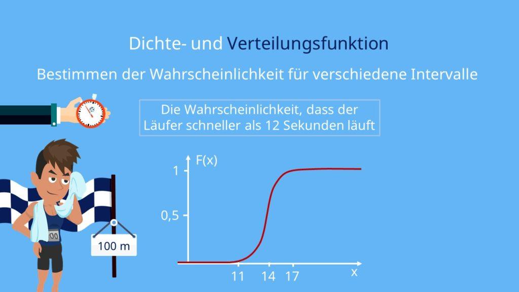Dichtefunktion, Verteilungsfunktion