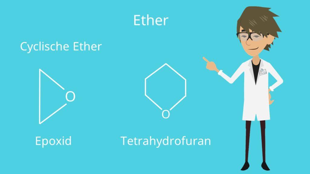 Epoxid, Tetrahydrofuran