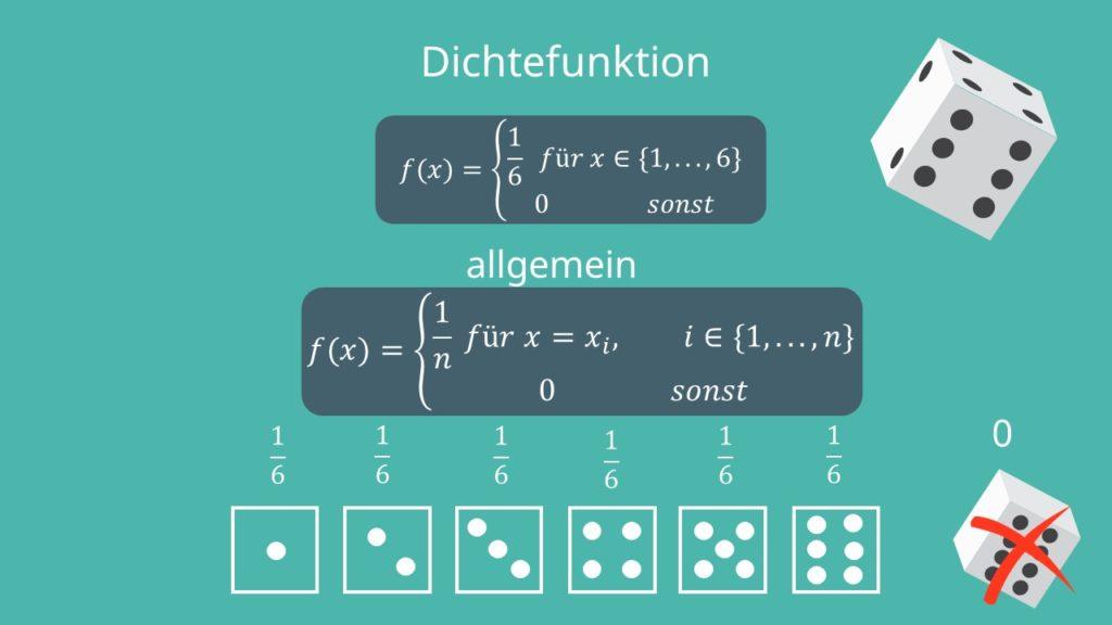 Dichtefunktion diskrete Gleichverteilung