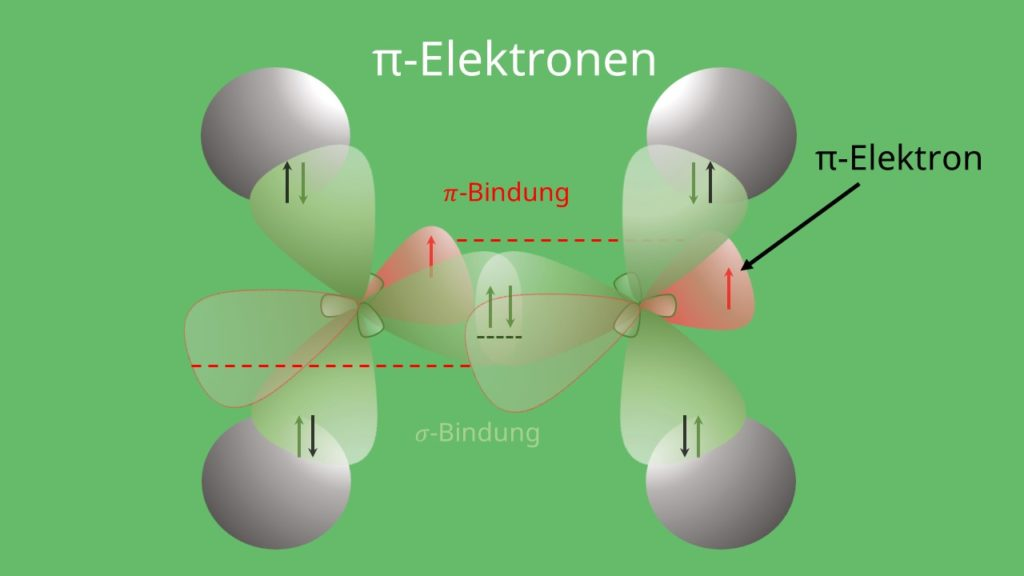 pi-Elektron