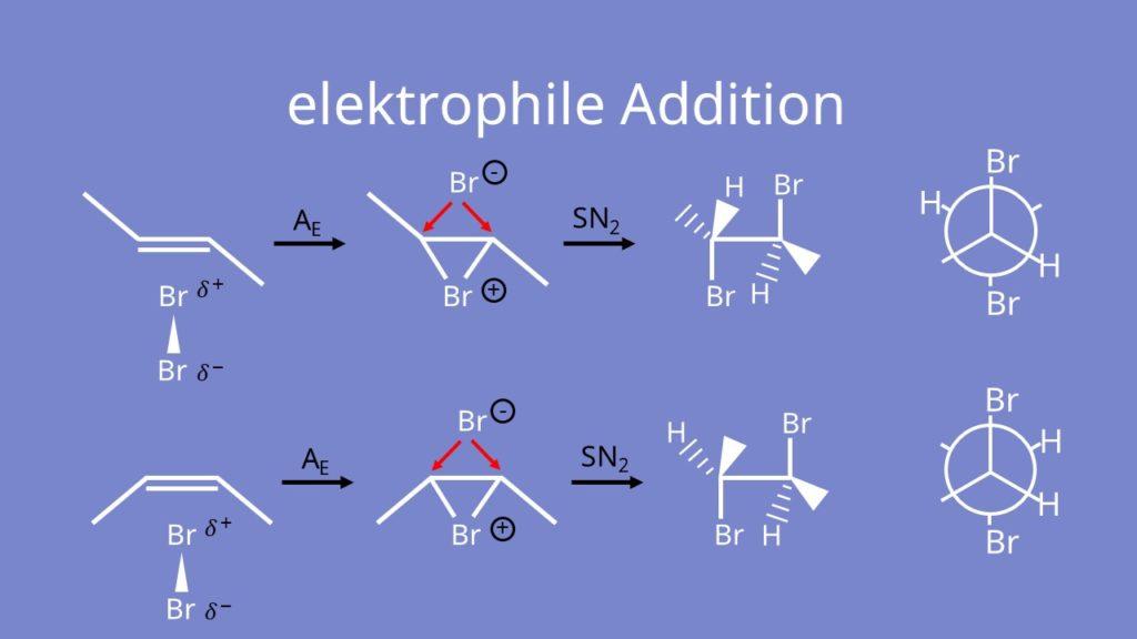 Elektrophil
