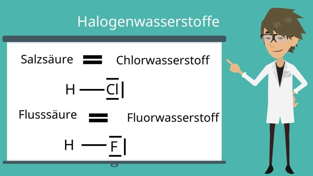 Chlorwasserstoff, Fluorwasserstoff