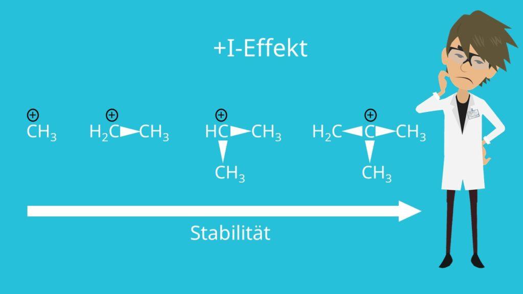 +I-Effekt