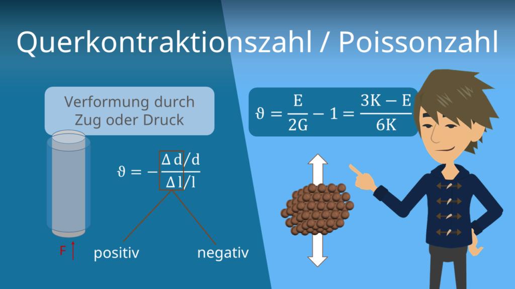 Querkontraktionszahl/ Poissonzahl
