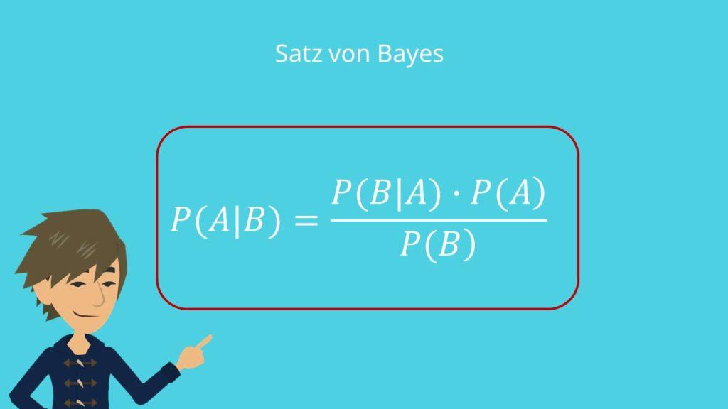 Satz von Bayes Formel, Bayes Formel, Bayes Theorem