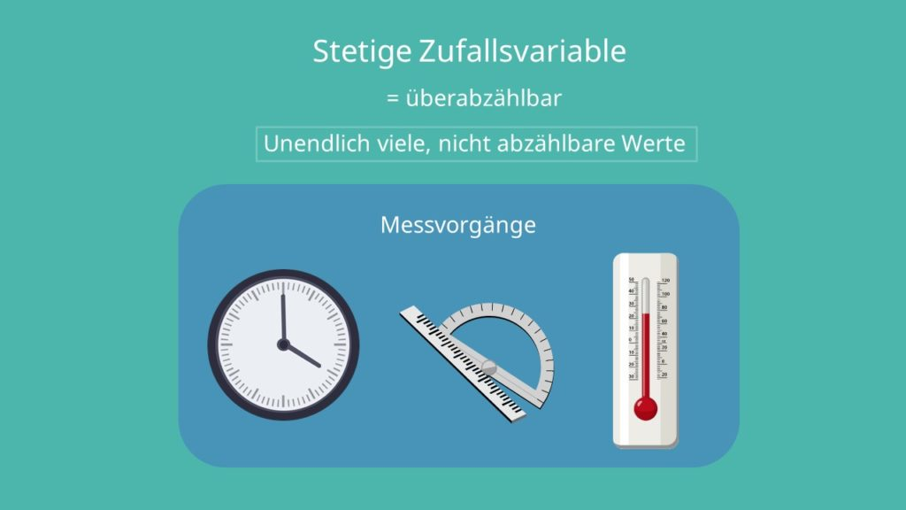Stetige Zufallsvariable Definition, Stetige Zufallsvariable Beispiel