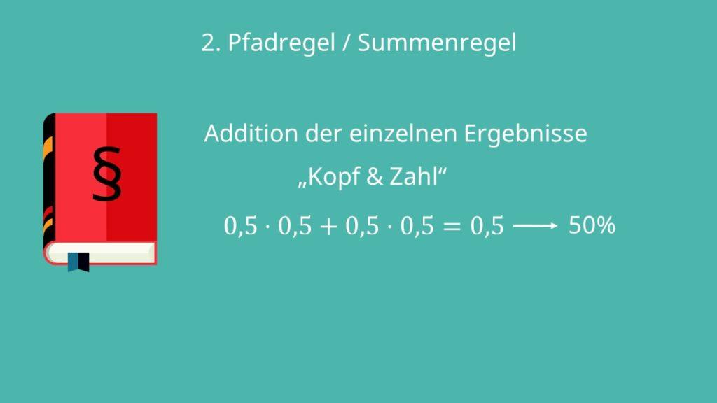 Baumdiagramm, Wahrscheinlichkeitsbaum, Zufallsexperiment, Pfadwahrscheinlichkeit, Produktregel, Summenregel