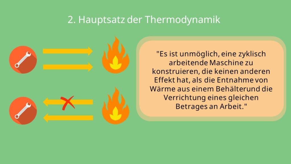 Definition des 2. Hauptsatz der Thermodynamik