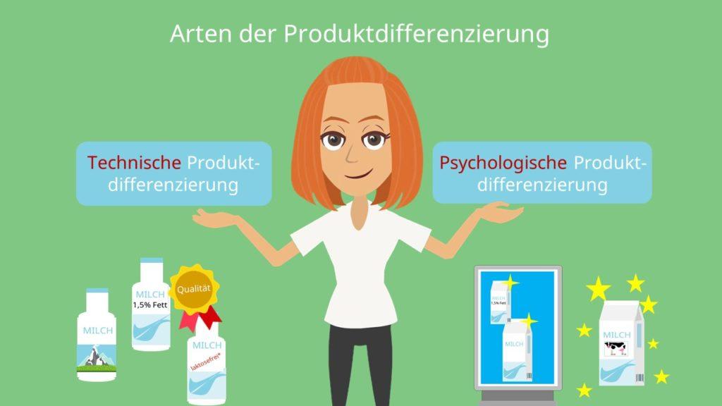 Technische Produktdifferenzierung, Psychologische Produktdifferenzierung