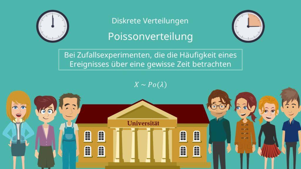 Poissonverteilung Formel, Poissonverteilung, Poisson-Verteilung, Poisson, Dichte, Dichtefunktion, Verteilungsfunktion, Erwarzungswert, Varianz