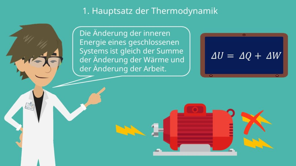 Energieerhaltungssatz: 1. Hauptsatz der Thermodynamik