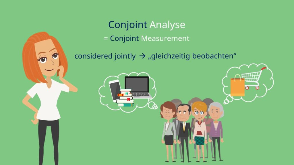 Conjoint Analyse Considered Jointly Marktforschung Marketing