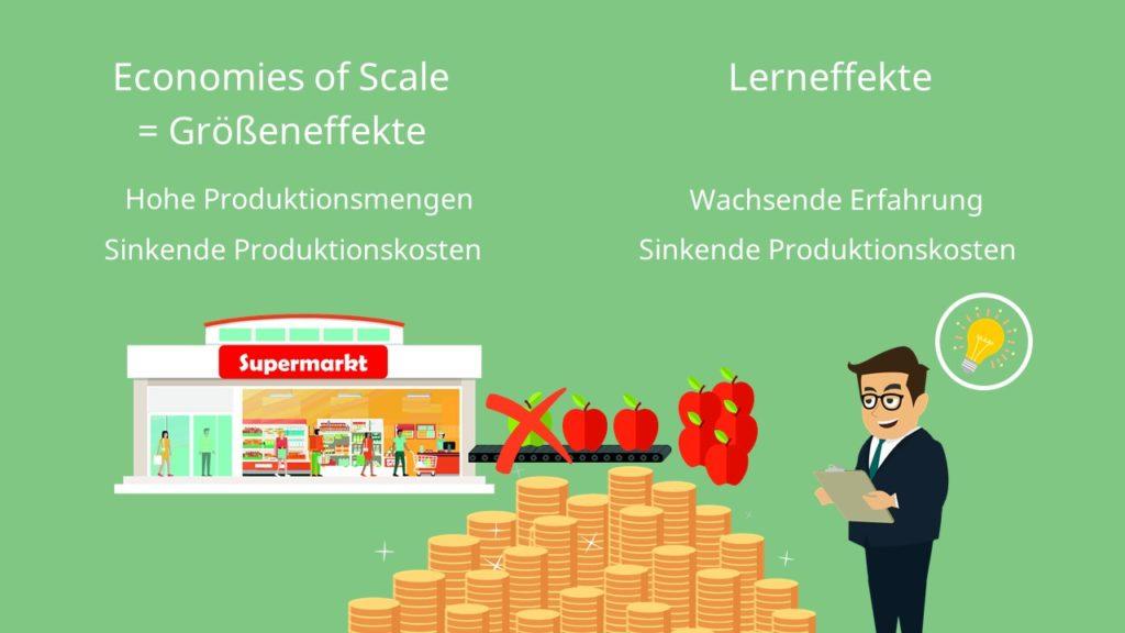 Kostenführerstrategie