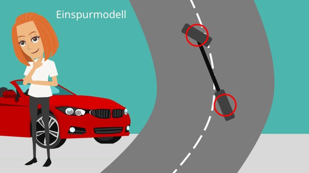 Fahrzeugmodell vereinfacht Einspurmodell