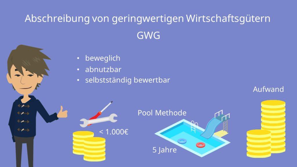 Abschreibung von geringwertigen Wirtschaftsgütern GWG Abschreibung Pool Methode
